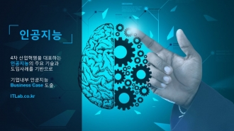 인공지능(AI) 시장, 기술, 사례 분석 리포트