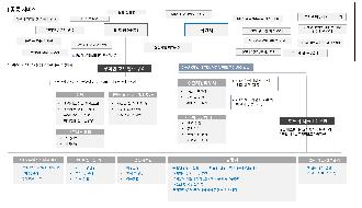 웹기획 메뉴설계도