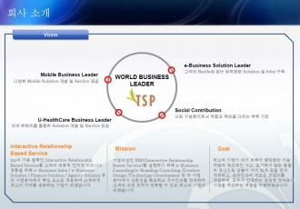 SIP 기반 Push Notification Service(푸시 알림 서비스) 소개