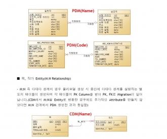 파워디자이너를 이용한 데이터 모델링 사용자 가이드 3