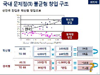 한국형 크라우드 펀딩 ppt